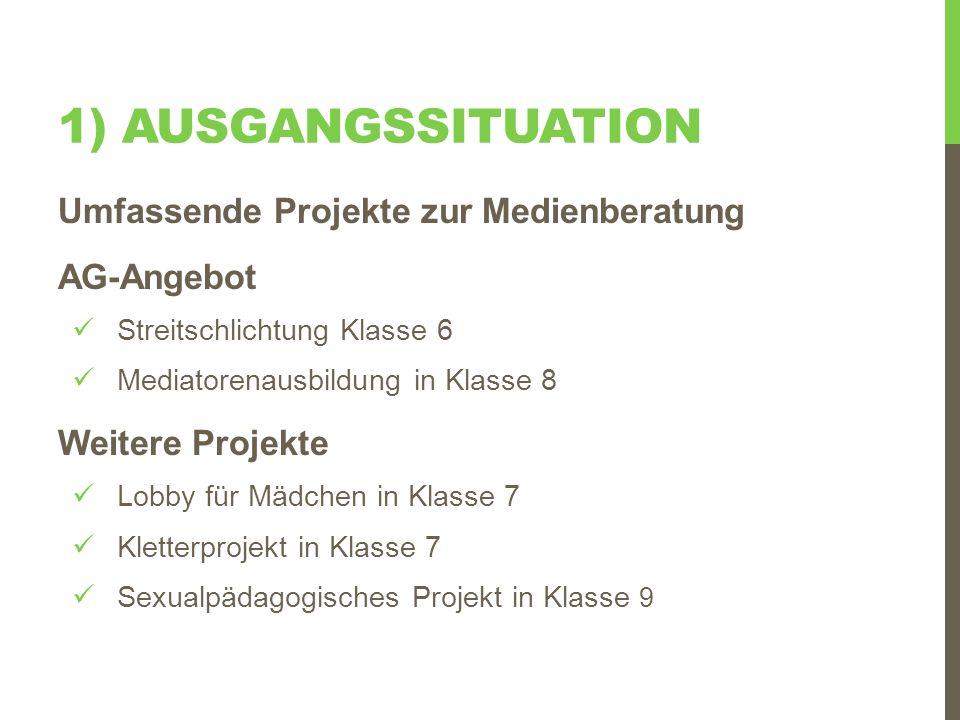 1) Ausgangssituation Umfassende Projekte zur Medienberatung AG-Angebot