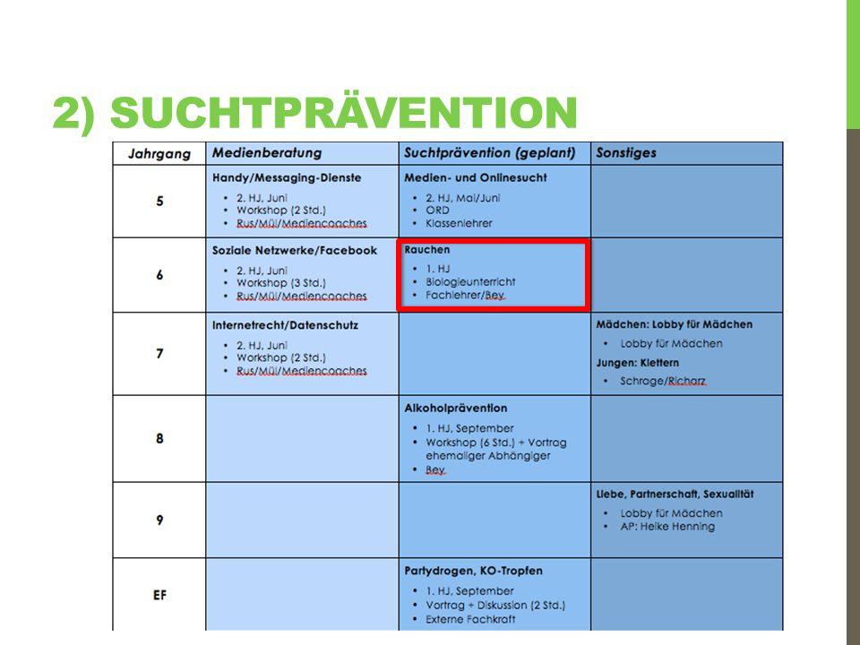 2) Suchtprävention