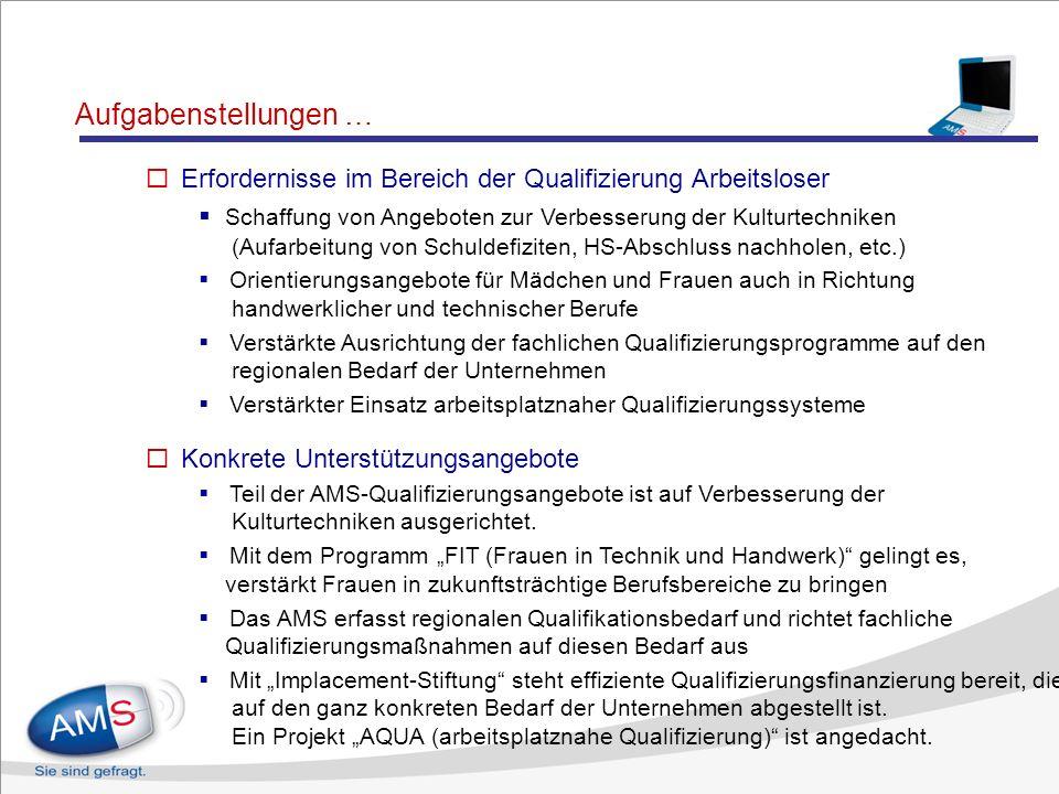Aufgabenstellungen … Erfordernisse im Bereich der Qualifizierung Arbeitsloser.