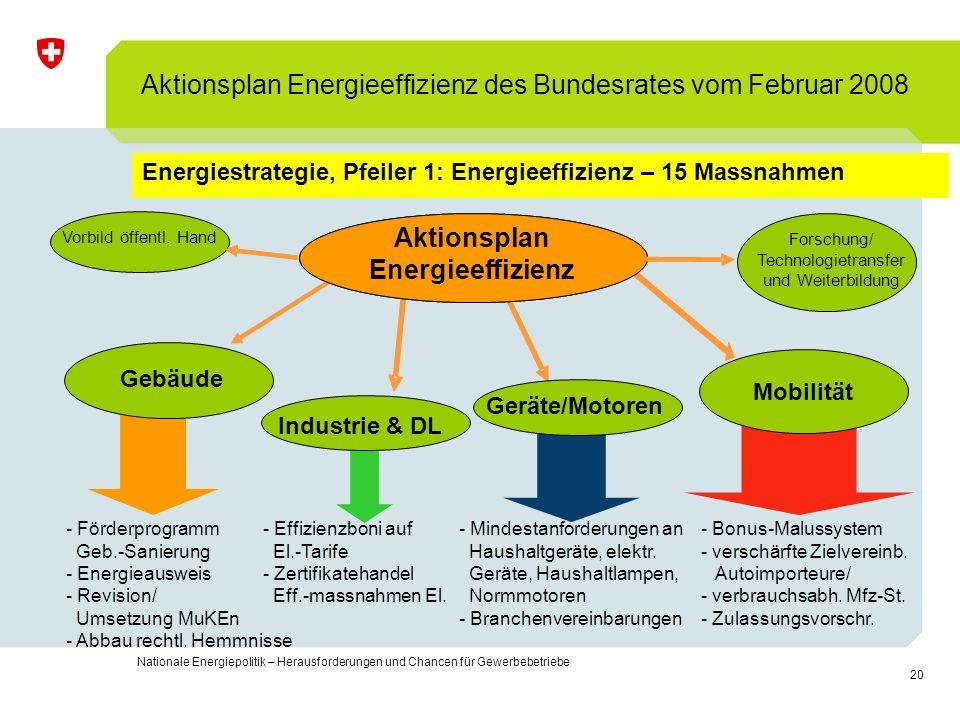 Aktionsplan Energieeffizienz
