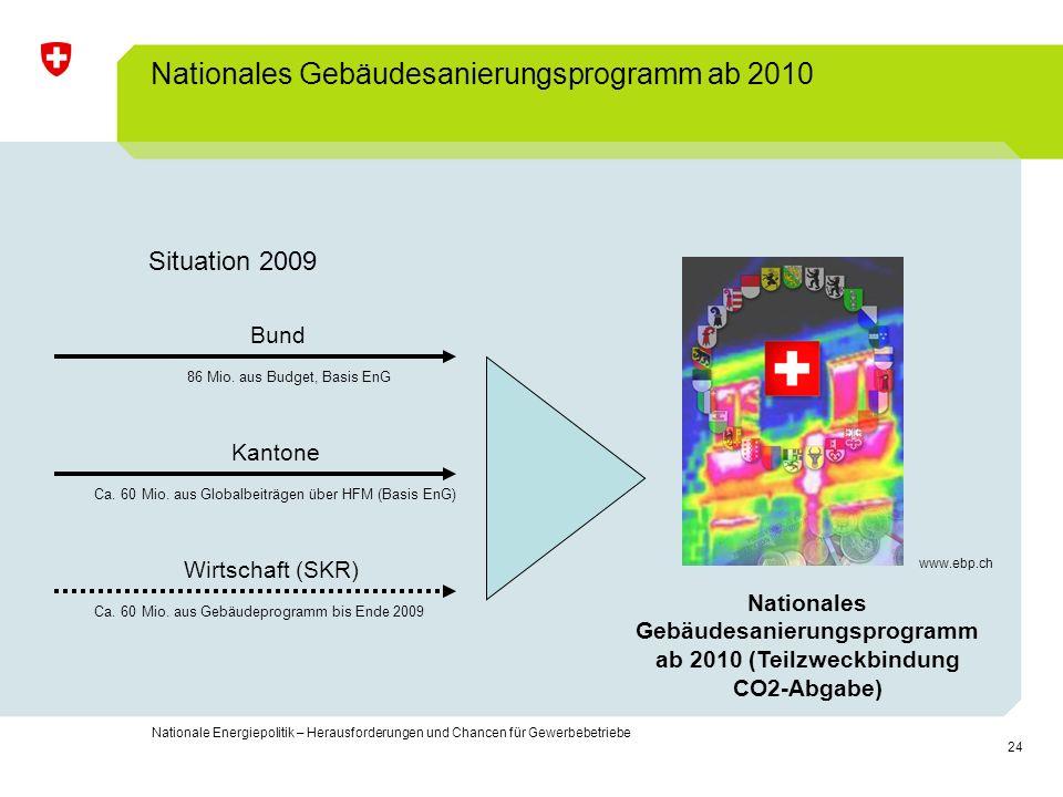 Nationales Gebäudesanierungsprogramm ab 2010