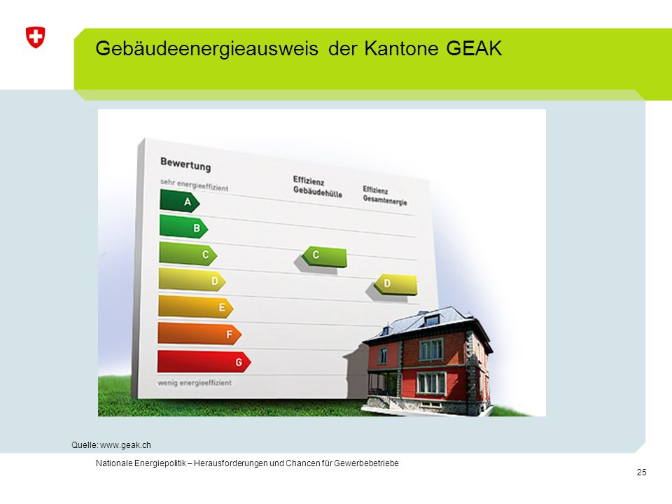 Gebäudeenergieausweis der Kantone GEAK