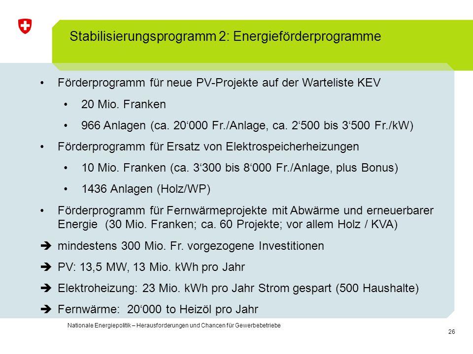 Stabilisierungsprogramm 2: Energieförderprogramme
