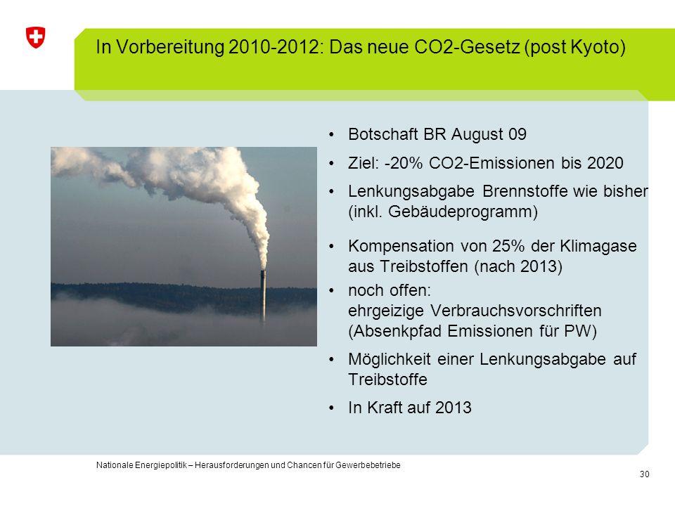 In Vorbereitung 2010-2012: Das neue CO2-Gesetz (post Kyoto)
