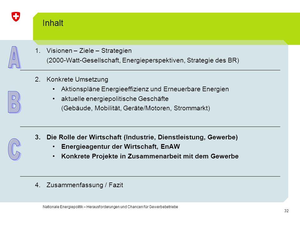 Inhalt Visionen – Ziele – Strategien (2000-Watt-Gesellschaft, Energieperspektiven, Strategie des BR)