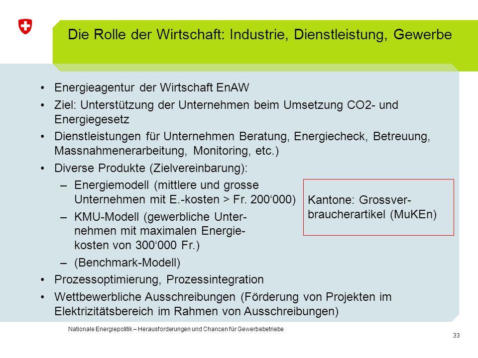 Die Rolle der Wirtschaft: Industrie, Dienstleistung, Gewerbe