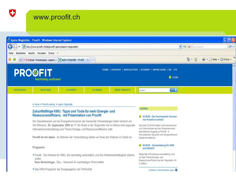 www.proofit.ch Nationale Energiepolitik – Herausforderungen und Chancen für Gewerbebetriebe