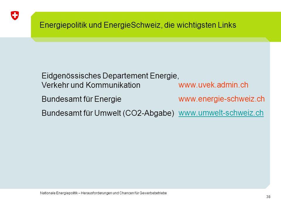 Energiepolitik und EnergieSchweiz, die wichtigsten Links