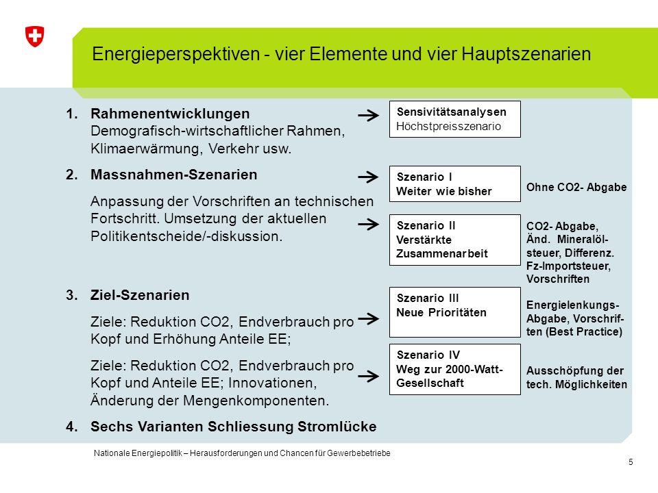 Energieperspektiven - vier Elemente und vier Hauptszenarien