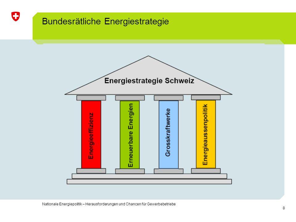 Bundesrätliche Energiestrategie