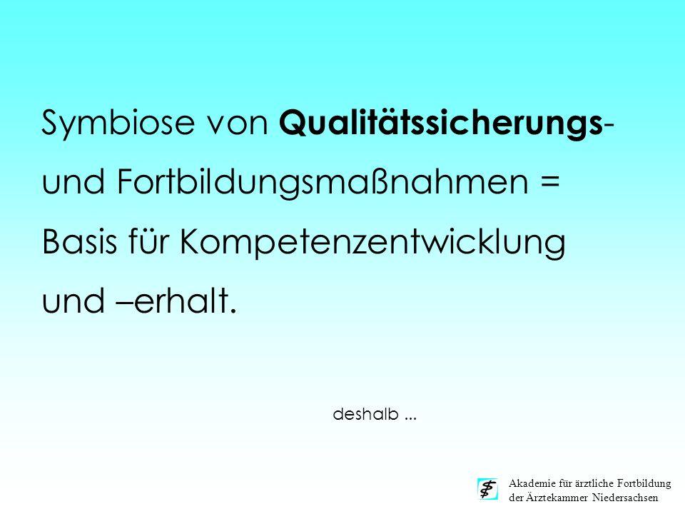 Symbiose von Qualitätssicherungs- und Fortbildungsmaßnahmen = Basis für Kompetenzentwicklung und –erhalt.