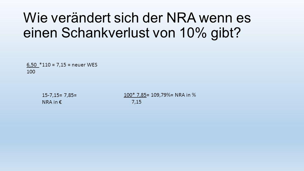 Wie verändert sich der NRA wenn es einen Schankverlust von 10% gibt