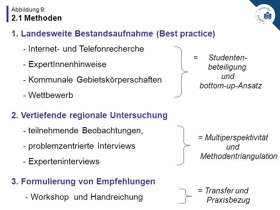 3. Formulierung von Empfehlungen - Workshop und Handreichung