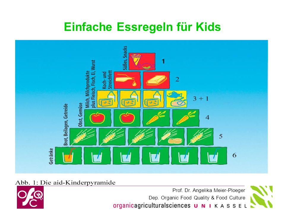 Einfache Essregeln für Kids