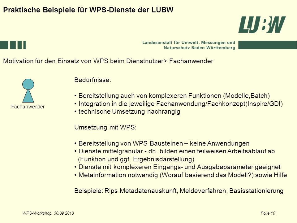Praktische Beispiele für WPS-Dienste der LUBW