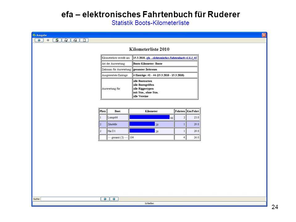 efa – elektronisches Fahrtenbuch für Ruderer Statistik Boots-Kilometerliste