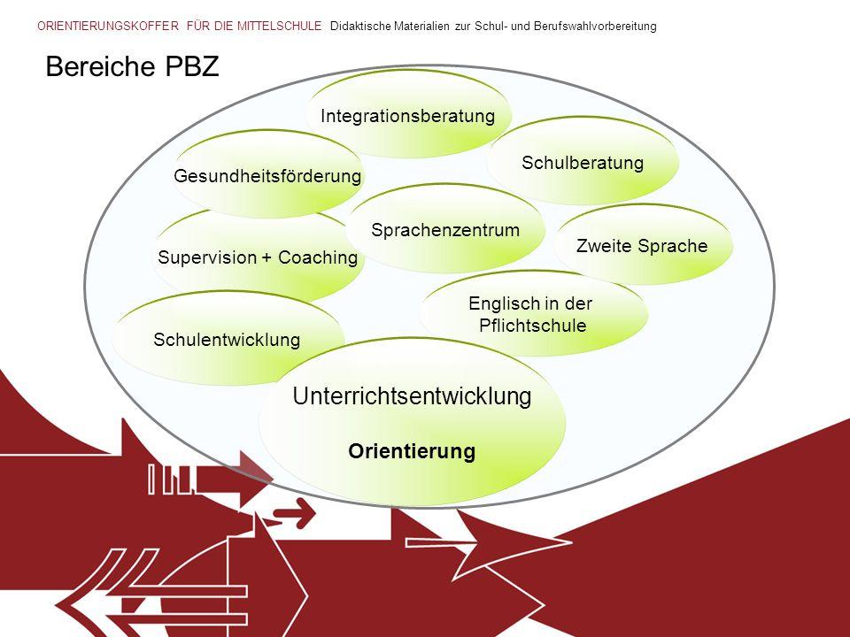 Bereiche PBZ Unterrichtsentwicklung Orientierung Integrationsberatung