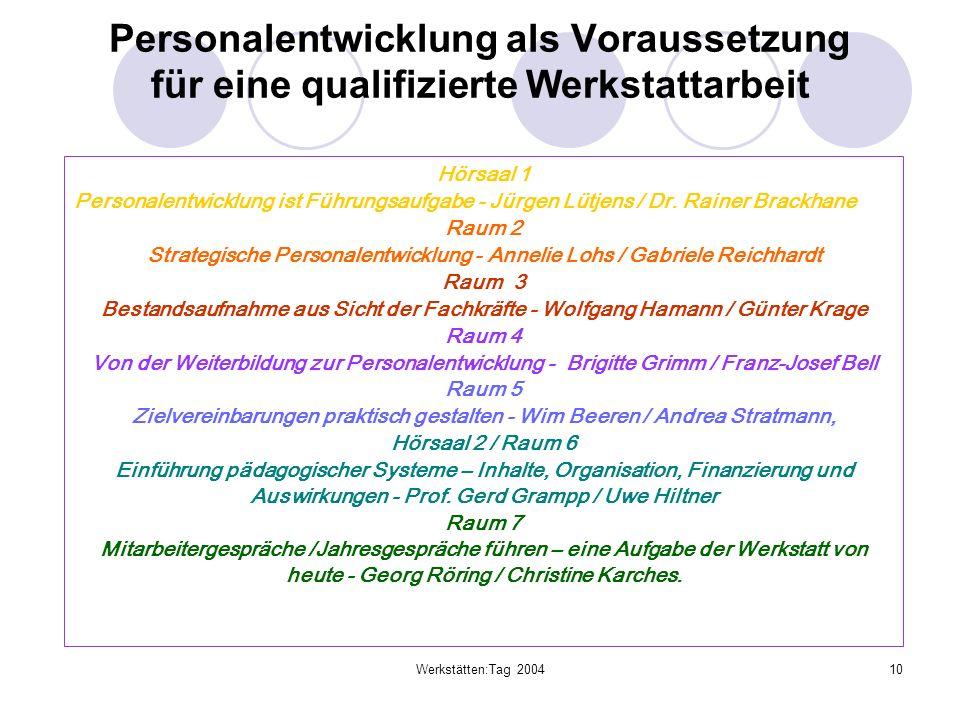 Strategische Personalentwicklung - Annelie Lohs / Gabriele Reichhardt