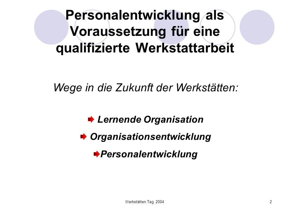 Lernende Organisation Organisationsentwicklung