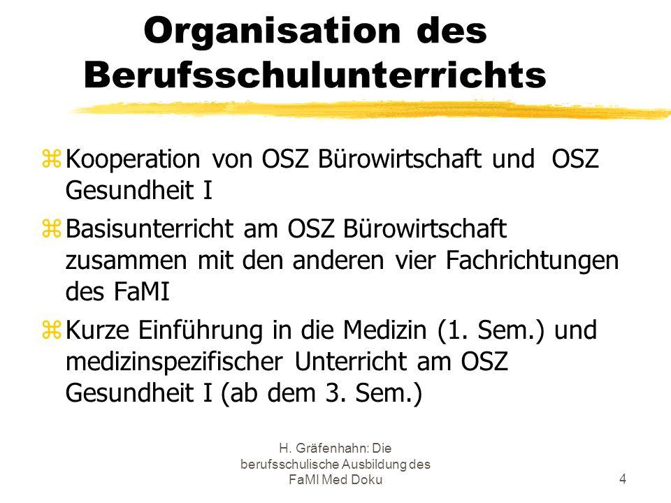 Organisation des Berufsschulunterrichts