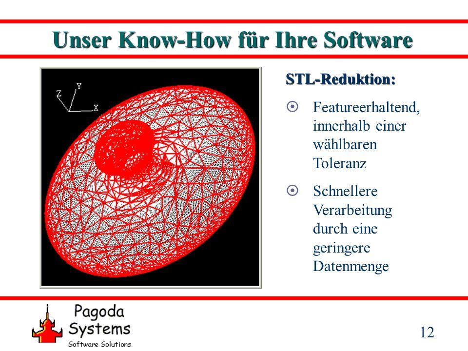 Unser Know-How für Ihre Software