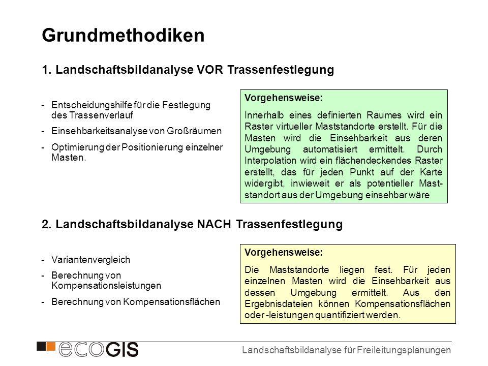 Grundmethodiken 1. Landschaftsbildanalyse VOR Trassenfestlegung