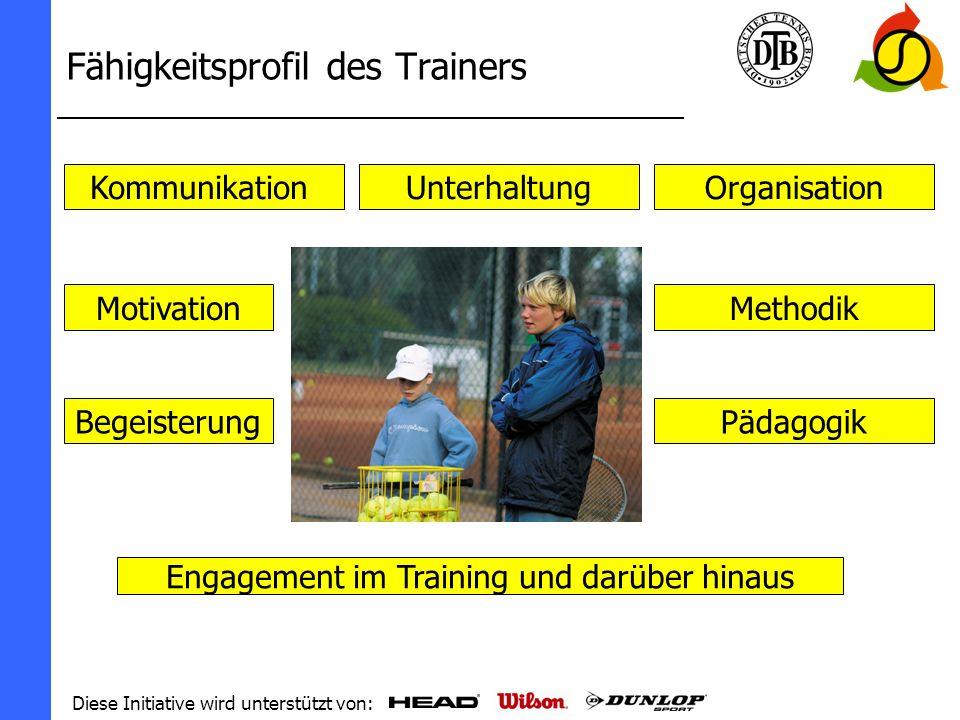 Fähigkeitsprofil des Trainers