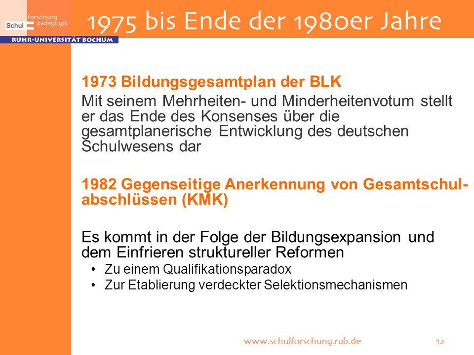 1975 bis Ende der 1980er Jahre 1973 Bildungsgesamtplan der BLK