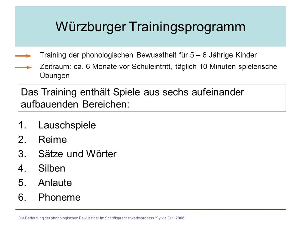 Würzburger Trainingsprogramm