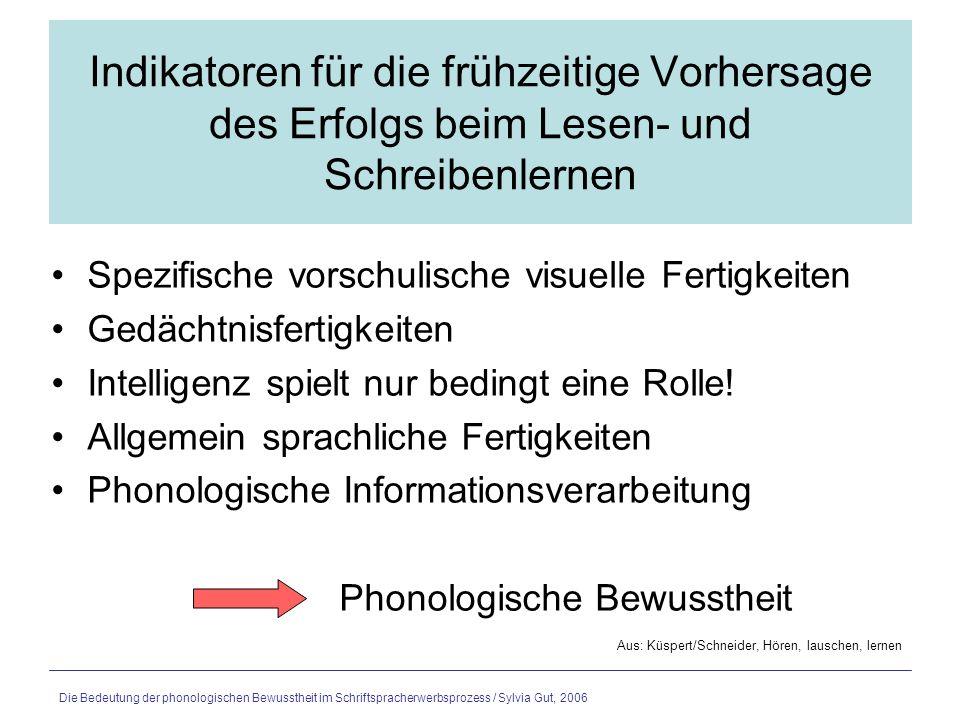Aus: Küspert/Schneider, Hören, lauschen, lernen