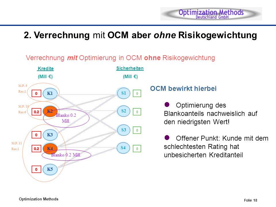 2. Verrechnung mit OCM aber ohne Risikogewichtung