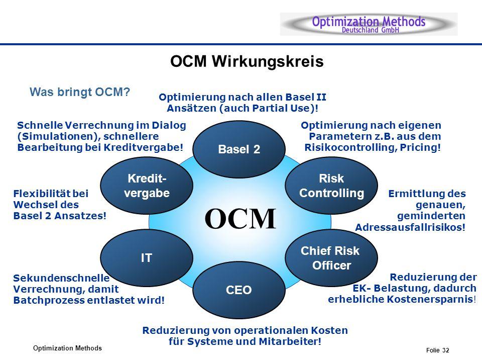 OCM OCM Wirkungskreis Was bringt OCM Basel 2 IT Kredit- vergabe Risk