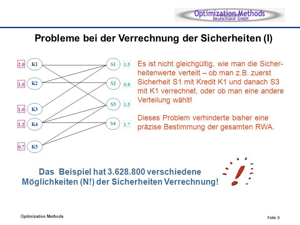 Probleme bei der Verrechnung der Sicherheiten (I)