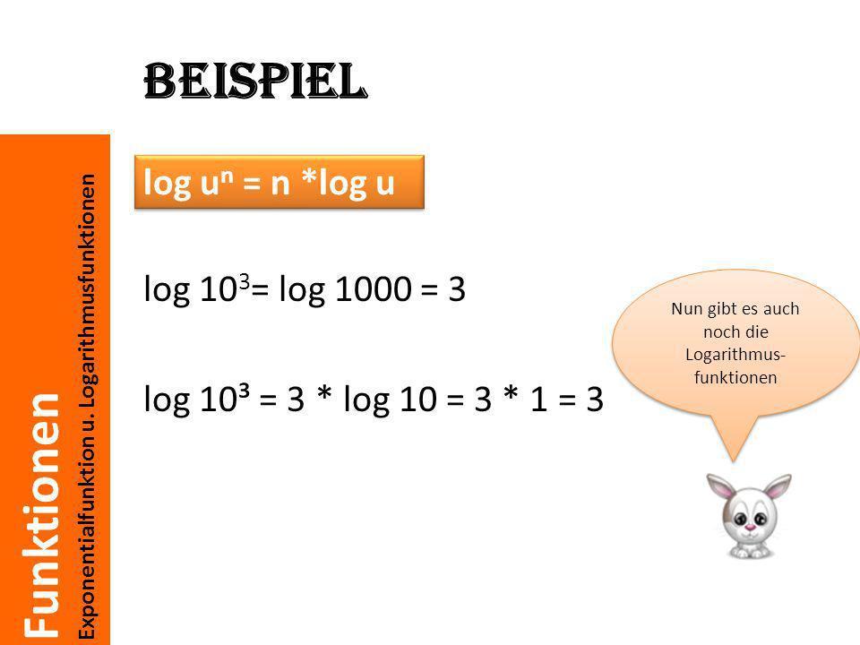 Nett Gesetze Der Logarithmen Arbeitsblatt Bilder - Super Lehrer ...