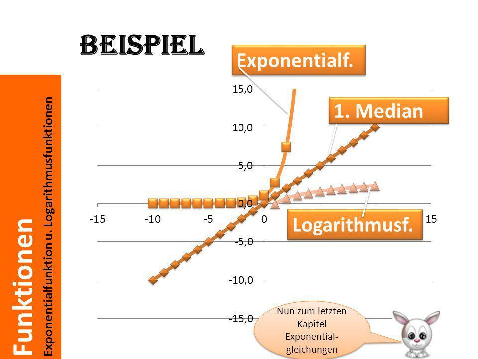 exponentielles wachstum formel umstellen