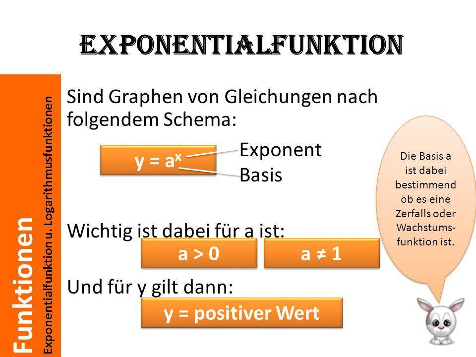ExponentialfunktionSind Graphen von Gleichungen nach folgendem Schema: Wichtig ist dabei für a ist: Und für y gilt dann: