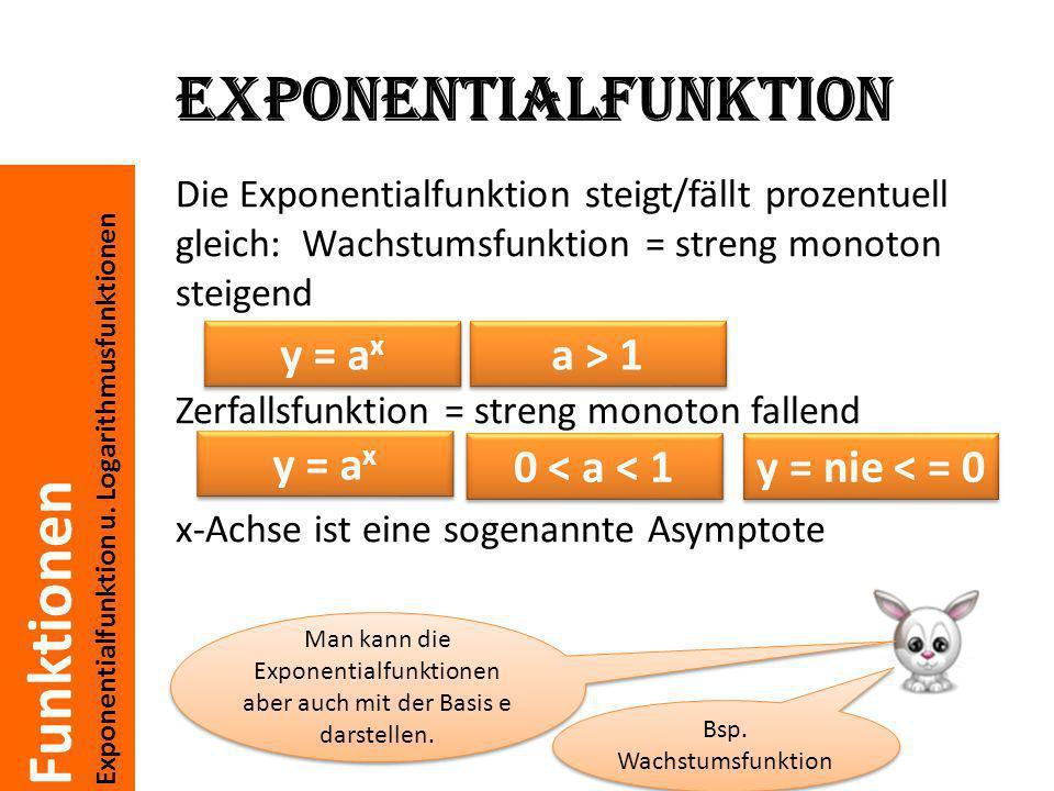 Exponentialfunktion y = ax a > 1 y = ax 0 < a < 1