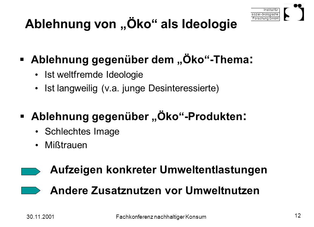 """Ablehnung von """"Öko als Ideologie"""