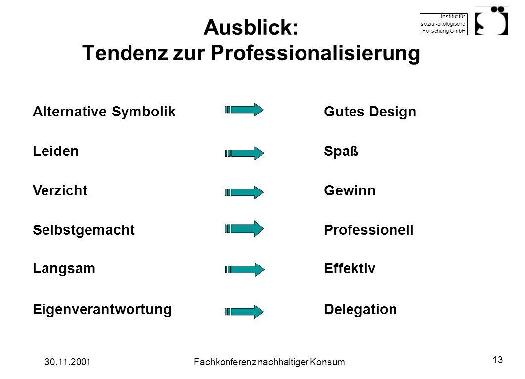 Ausblick: Tendenz zur Professionalisierung