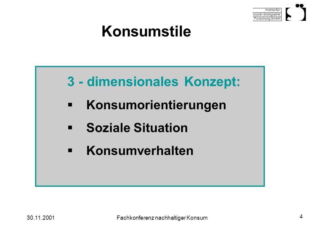 Fachkonferenz nachhaltiger Konsum