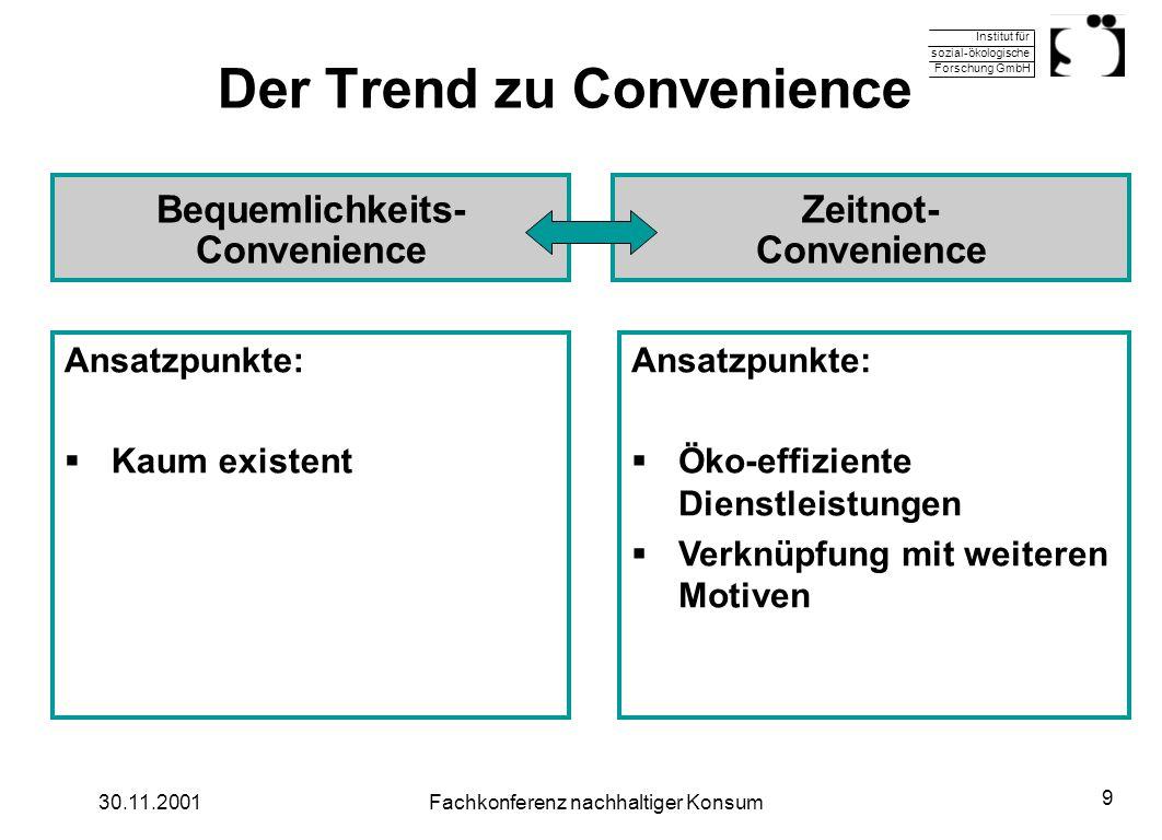 Der Trend zu Convenience