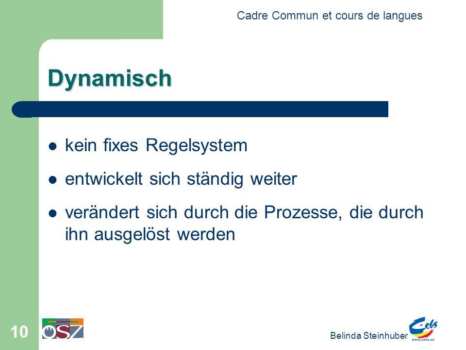 Dynamisch kein fixes Regelsystem entwickelt sich ständig weiter