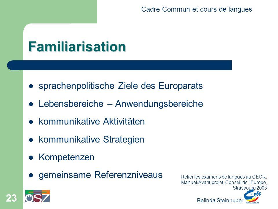 Familiarisation sprachenpolitische Ziele des Europarats
