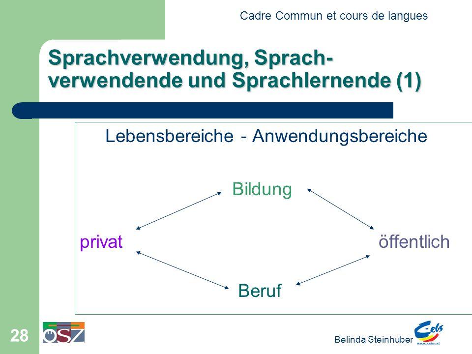 Sprachverwendung, Sprach-verwendende und Sprachlernende (1)