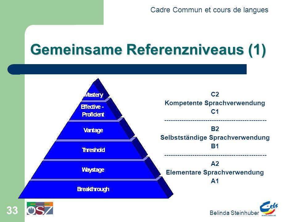 Gemeinsame Referenzniveaus (1)