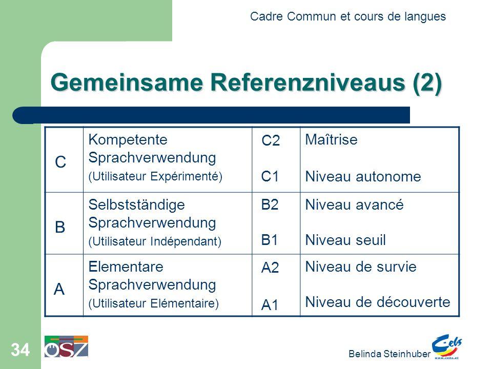 Gemeinsame Referenzniveaus (2)