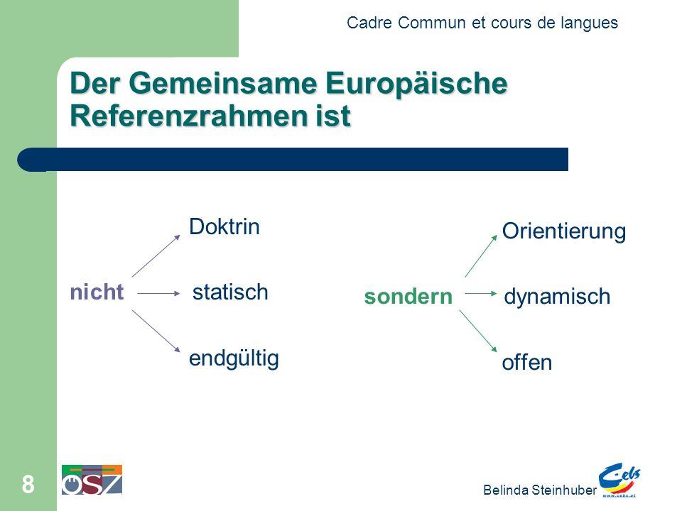 Der Gemeinsame Europäische Referenzrahmen ist