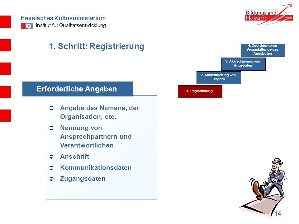 1. Schritt: Registrierung