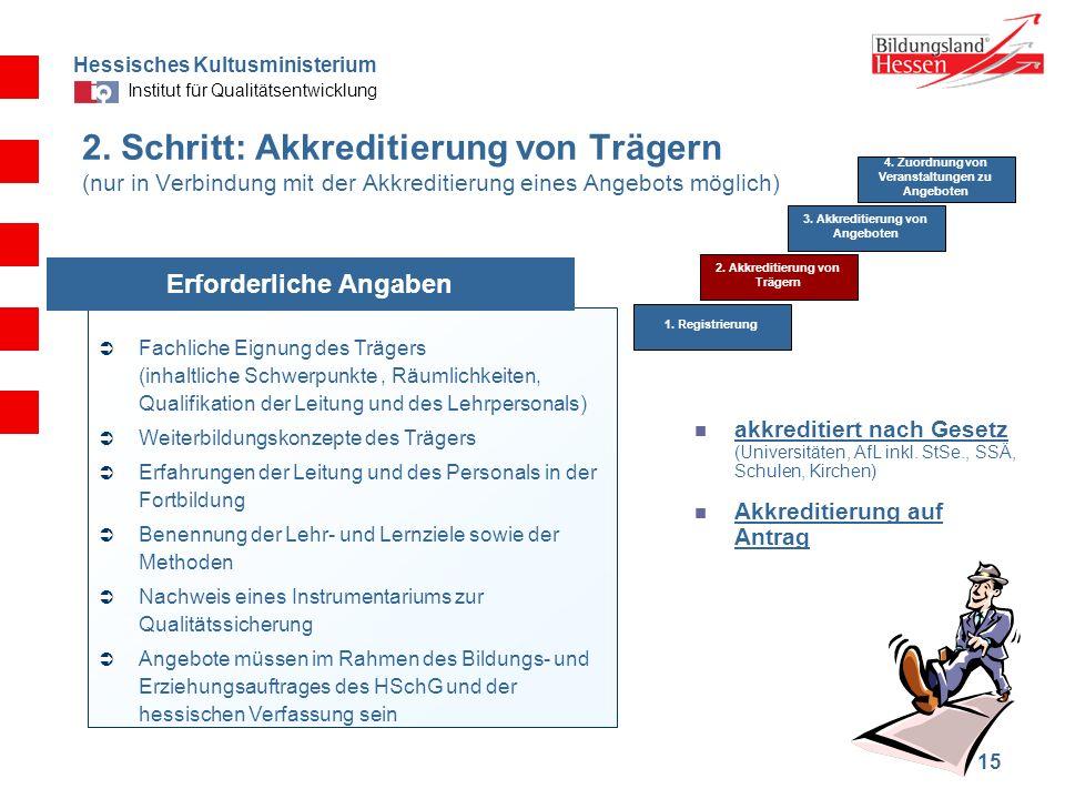 2. Schritt: Akkreditierung von Trägern (nur in Verbindung mit der Akkreditierung eines Angebots möglich)