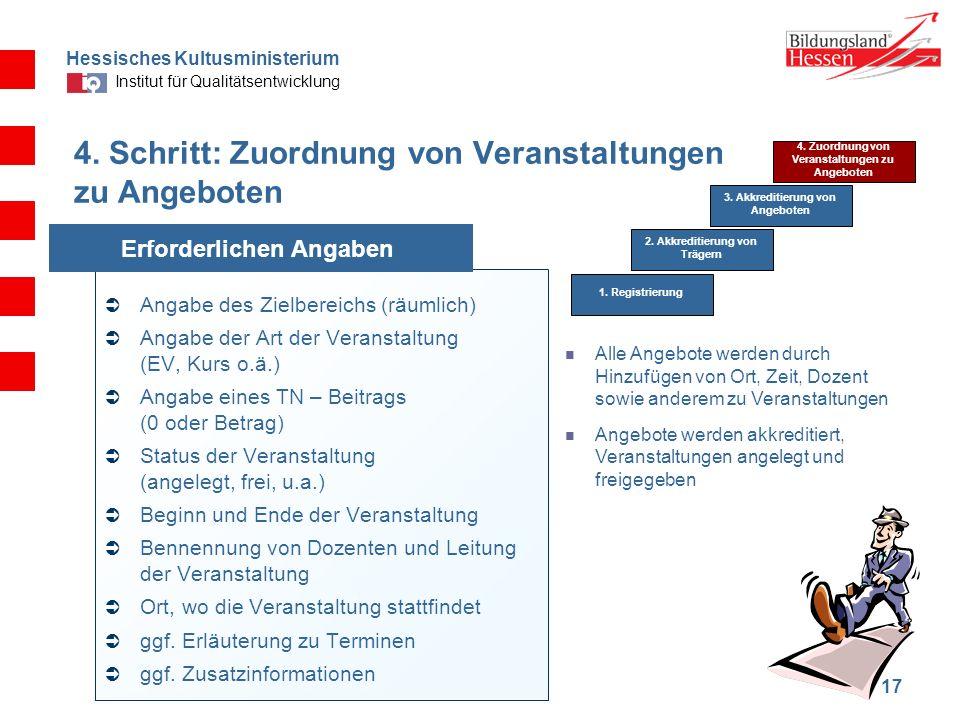 4. Schritt: Zuordnung von Veranstaltungen zu Angeboten